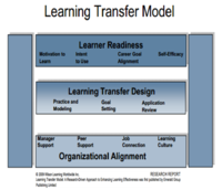 Learning Transfer Model.png