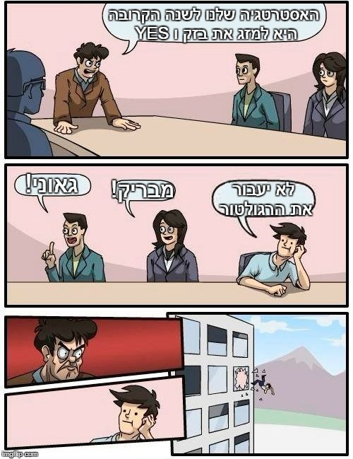 מם: ישיבת התכנון בירוקום